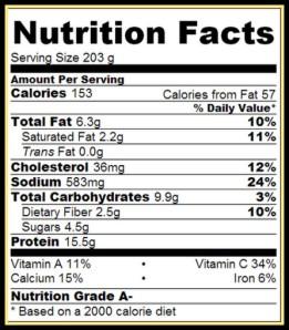 Zucchini Lasagne Nutritional Info